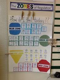 RULER charter kindergarten - Google Search Zones Of Regulation, Ruler, Mindset, Kindergarten, Group, Google Search, Attitude, Kindergartens, Preschool