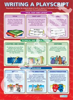 Writing a Playscript | School Charts | Educational Posters: