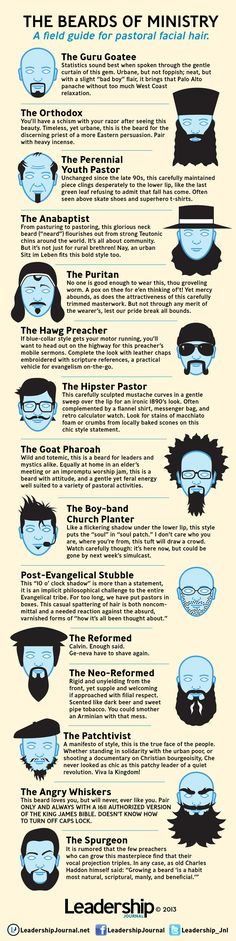 """""""The Beards of Ministry"""" - A field guide for pastoral facial hair. #Infographic"""