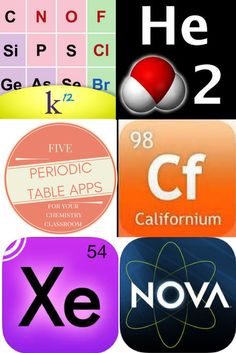 Chemical element advertisement project magazine or tv commercial 5 periodic table apps for your classroom urtaz Gallery