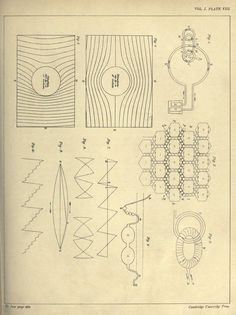 "Plate VIII. ""On physical lines of force."" _The... 
