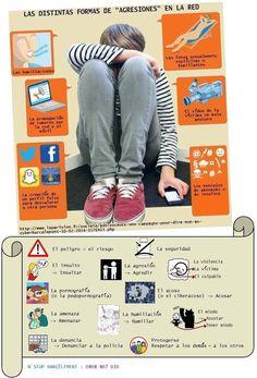 Las distintas formas de agresiones en la red + vocabulario Jr High, Ap Spanish, Bullying, Youth, Internet, Science, The Unit, Learn Spanish, Teen
