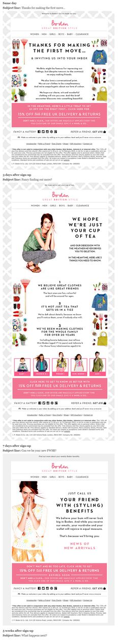 Boden Welcome Series Credit: http://www.emaildesignreview.com/email-design-inspiration/email-inspiration-boden-welcome-series-2514/