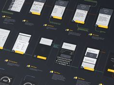 Cooking app wireframes by Maria Shanina