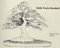 Resultado de imagen para dibujos de arboles sin hojas a lapiz