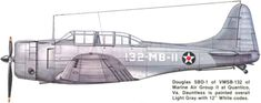 Arrow Keys, Close Image, Art History, World War, 1930s, Pilot, Aviation, Aircraft, Usa