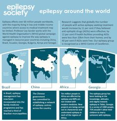 Today is World Brain Day and this year's focus is ‪#‎epilepsy‬ The day is organised by the World Federation of Neurology and is part of their global campaign to raise awareness of brain and neurological diseases www.epilepsysociety.org.uk/epilepsy-spotlight-world-brain-day
