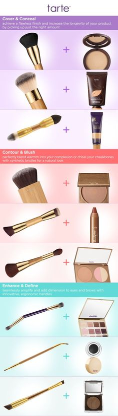 Are you using the right makeup brush?