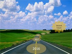 3. Develop a road map to the desired future with prioritized milestones.