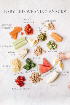 Transitioning to Solids: Annie's LED Weaning Progress - baby led weaning snacks - Baby Led Weaning First Foods, Baby First Foods, Baby Weaning, Baby Puree, Baby Food Guide, Baby Food Recipes, Toddler Meals, Kids Meals, Toddler Food
