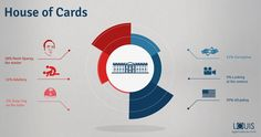 House of Cards TV Show Data Minimalist Design  by LOUIS Creative Workshop / Agence LOUIS