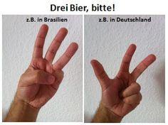 vida na Alemanha - linguagem não verbal