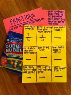 My own pin! Fraction activity for fourth grade!