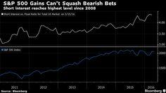 The $1 Trillion Short Underlying Stocks' Spring Awakening - Bloomberg