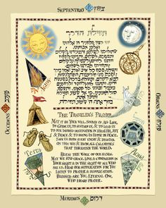 Here is the Blessing for Travelers, the Tefiilah Ha-Derech in Hebrew and English.