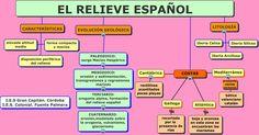 el relieve espanol