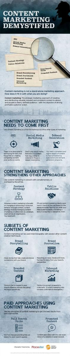 Demystification of Content Marketing #contentmarketing #content #contenu
