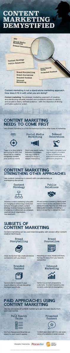 Demystification of Content Marketing #contentmarketing #content #contenu