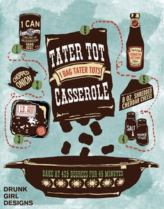 Illustrated Recipe - Tater Tot Casserole -