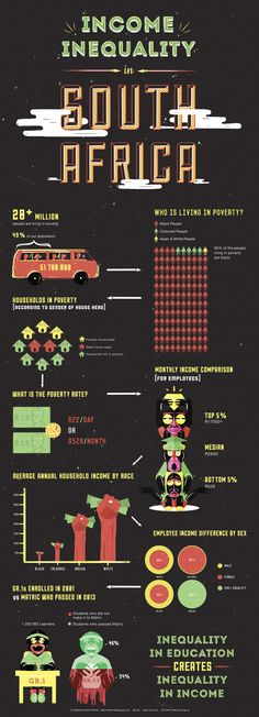 INCOME INEQUALITY INFOGRAPHIC  by Russell Abrahams, via Behance