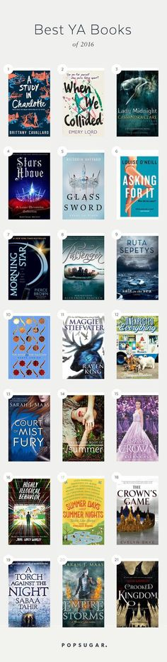 2016 YA books! This will give you recently released books that are popular, and highly reviewed for young adults. (Top For Teens Life)