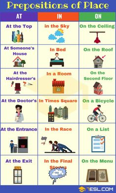 Prepositions of Place! A preposition can provide us with information on the relationship between two words within a sentence, one such relationship is the place Teaching English Grammar, English Writing Skills, English Vocabulary Words, Learn English Words, English Phrases, English Language Learning, Teaching Spanish, English Lessons For Kids, English Tips