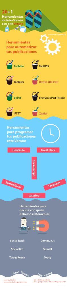 Infografia con 21 Herramientas de Social Media para este Verano
