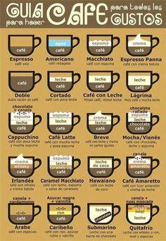 20 maneras de preparar café.  #infograía #café #snack