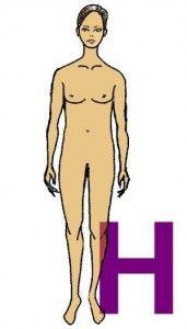 Sind Sie ein H-Typ? Auf www.modefluesterin.de können Sie nachsehen, welcher Figurtyp Sie sind.