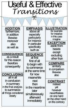 Success definition essay conclusion starters