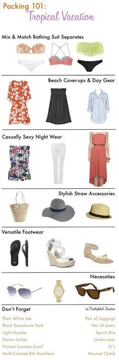 what to pack for a beach | http://travel-stuff-dedrick.blogspot.com