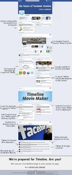 Een overzicht van de veranderingen die Facebook doorvoert.