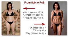 from flab to FAB - 40% body fat down to 8% body fat