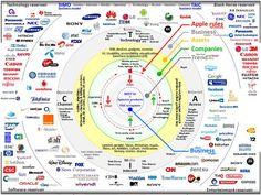 TAIC business model