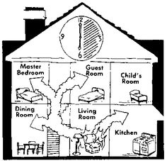 Fire escape plan use as family monthly homework have them for Fire escape plan worksheet