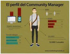 El perfil del Community Manager