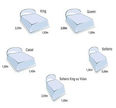 1000 ideas about medida cama king on pinterest medidas for Medidas para cama king size