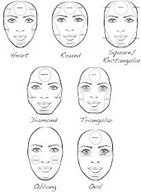 Face Contouring for different face shapes. Learned something.. I'm a heart shape, no need for lower contouring.. Awesome!! ...was looking too boxy, couldn't figure it out!
