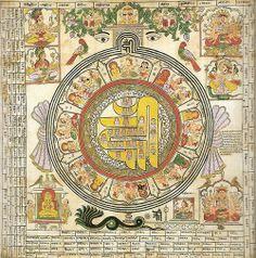 Om Hrim Siddhi Chakra used by Jains in dravya puja