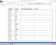 Writing and Naming Binary Ionic Compounds | Ionic compound ...