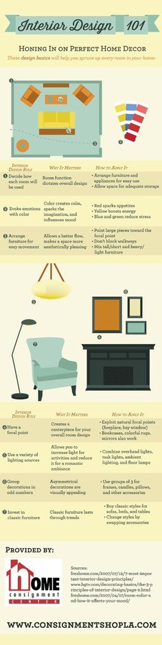 So You Think Want To Be An Interior Designer Infographic