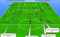 Soccer, Training, Soccer Training, Soccer Workouts, Soccer Drills, Hamster Wheel, Football Drills, Football Soccer, Futbol