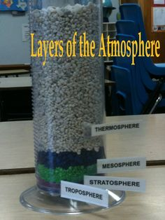 I bought different colors of aquarium gravel. I layered a 1000 ml graduated cylinder and made the layers of the atmosphere to scale. The students cannot grasp the idea how big each layer is, but when scaled it becomes easy to visualize. They love it!   troposphere - 15 ml    stratoshpere - 45 ml    mesosphere - 45 ml    thermosphere - 895    **In 4th grade, we only teach the first 4 layers.**