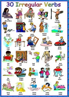 Be Was/Were become became begin began build built bring brought break broke buy bought catch caught choose. English Prepositions, English Verbs, Learn English Grammar, English Vocabulary Words, Learn English Words, Learning English For Kids, English Lessons For Kids, Kids English, English Language Learning