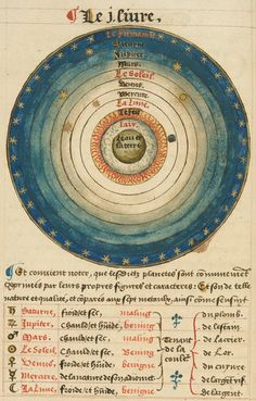 A diagram of the solar system from a popular 16th-century astronomy textbook by the French cartographer Oronce Fine.