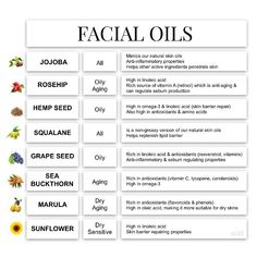 Facial oils are great for those with dry skin who want to supplement their natural oils. Choosing the right oil can be hard given that… skin face skin no makeup skin requires commitment skin secrets skin tips Oily Skin Care, Skin Care Regimen, Dry Skin, Skin Care Routine Steps, Skin Routine, Skincare Routine, Natural Oils For Skin, Natural Skin Care, Natural Beauty