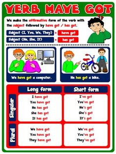 Verb have got - Poster