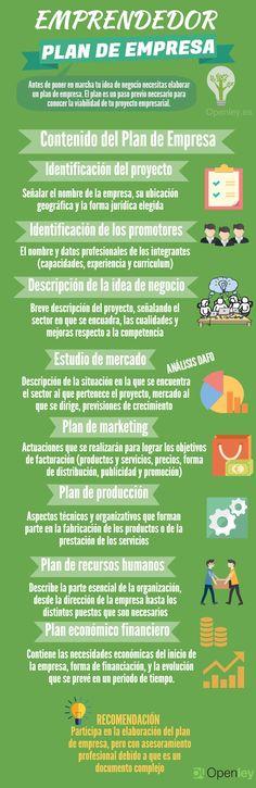 Plan de Empresa ¿Qué es ?¿Para que sirve? #infografía #emprendedores #businessplan #DAFO