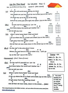Traditional Song Home On The Range Version 1 With Chords