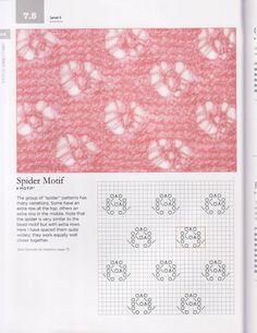 Мобильный LiveInternet Shetland Lace Knitting Кружевные шали, палантины | Трииночка - Дневник Три И ночка |